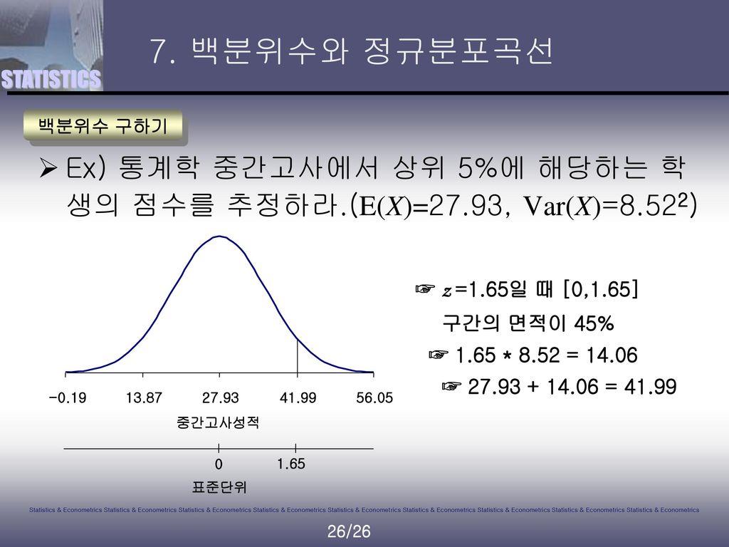 7. 백분위수와 정규분포곡선 백분위수 구하기. Ex) 통계학 중간고사에서 상위 5%에 해당하는 학생의 점수를 추정하라.(E(X)=27.93, Var(X)=8.522) ☞ z =1.65일 때 [0,1.65]